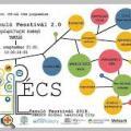 A II.Pécsi Tanuló Fesztivált értékelő szakmai fórum