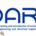 I-DARE Projekt